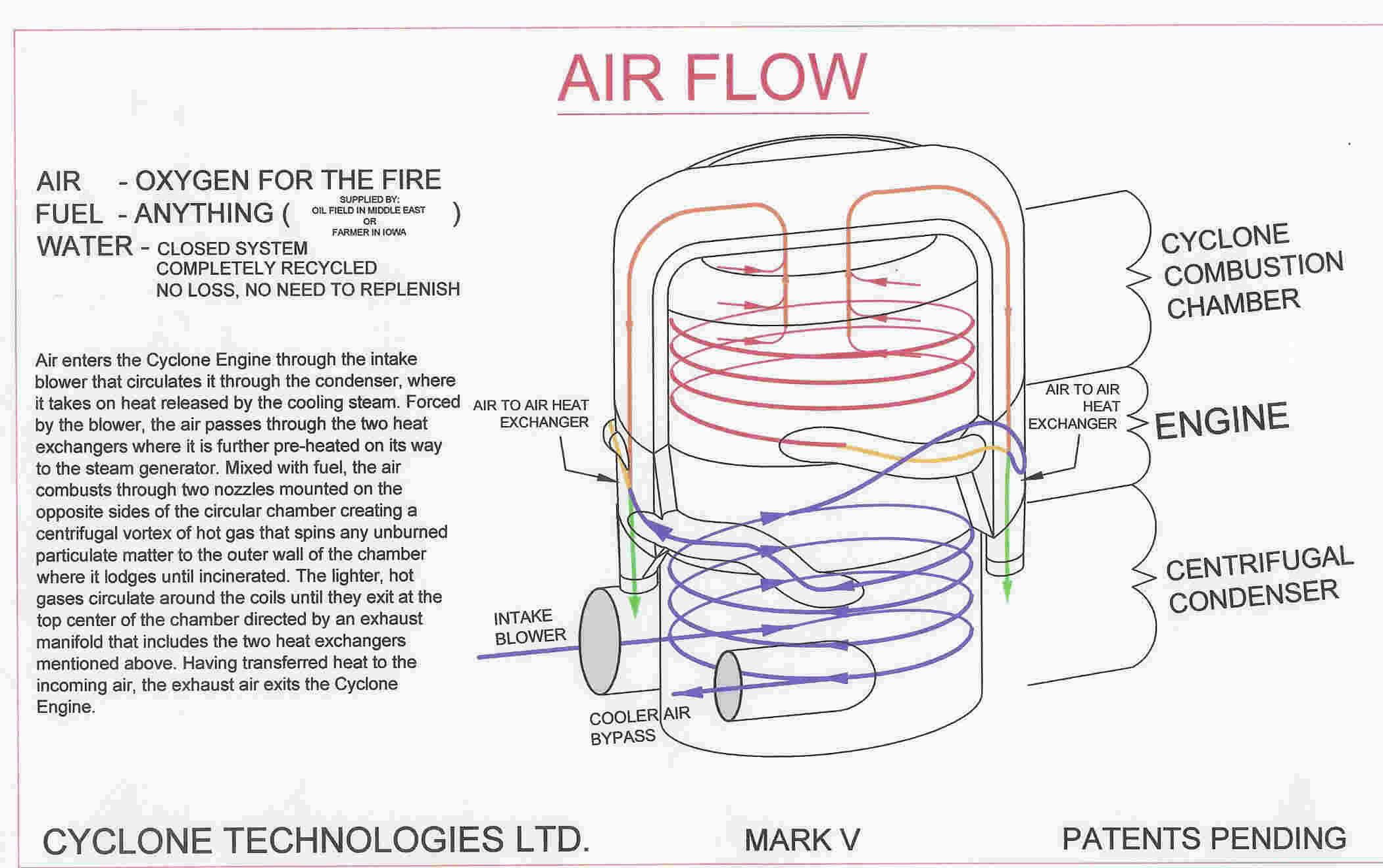 graphicairflow